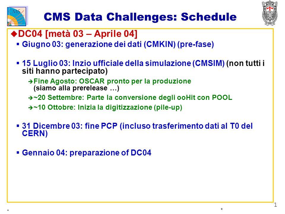 1 * * CMS Data Challenges: Schedule DC04 [metà 03 – Aprile 04] Giugno 03: generazione dei dati (CMKIN) (pre-fase) 15 Luglio 03: Inzio ufficiale della