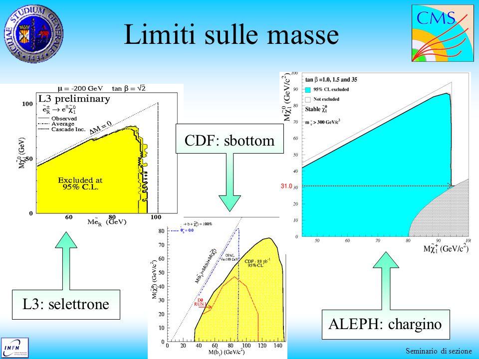 Massimiliano Chiorboli Seminario di sezione Limiti sulle masse L3: selettrone CDF: sbottom ALEPH: chargino