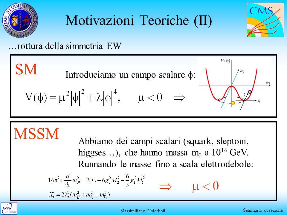 Massimiliano Chiorboli Seminario di sezione Motivazioni Teoriche (II) …rottura della simmetria EW SM Introduciamo un campo scalare : MSSM Abbiamo dei campi scalari (squark, sleptoni, higgses…), che hanno massa m 0 a 10 16 GeV.
