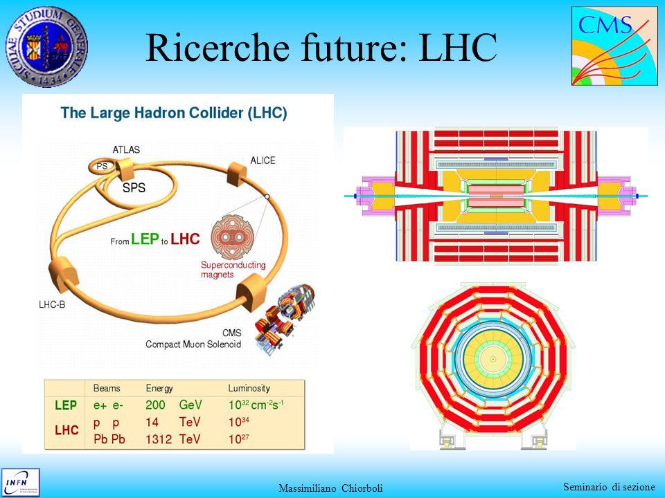 Massimiliano Chiorboli Seminario di sezione Ricerche future: LHC