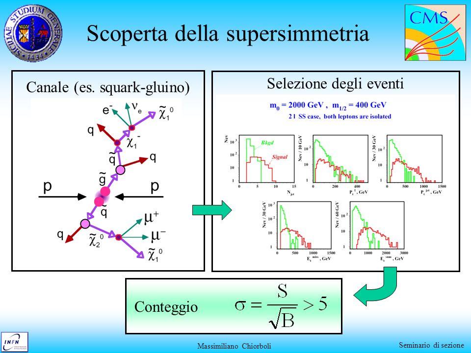 Massimiliano Chiorboli Seminario di sezione Scoperta della supersimmetria Canale (es. squark-gluino) Conteggio Selezione degli eventi