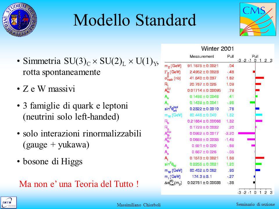 Massimiliano Chiorboli Seminario di sezione Modello Standard Simmetria SU(3) C SU(2) L U(1) Y, rotta spontaneamente Z e W massivi 3 famiglie di quark