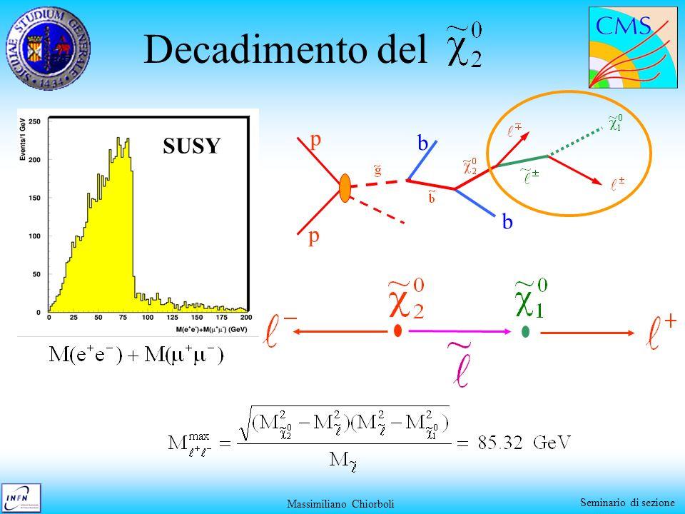 Massimiliano Chiorboli Seminario di sezione Decadimento del SUSY p p b b