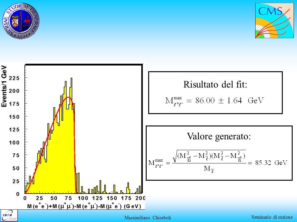 Massimiliano Chiorboli Seminario di sezione Risultato del fit: Valore generato: