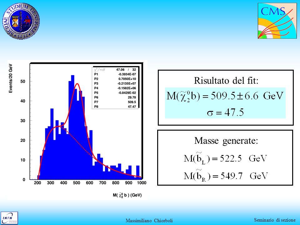Massimiliano Chiorboli Seminario di sezione Risultato del fit: Masse generate: