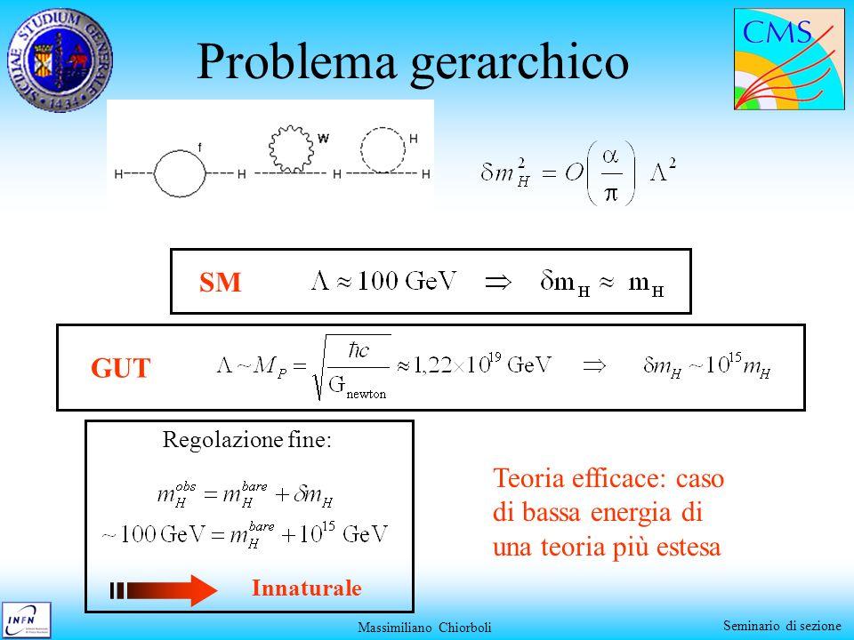 Massimiliano Chiorboli Seminario di sezione Problema gerarchico SM GUT Regolazione fine: Innaturale Teoria efficace: caso di bassa energia di una teoria più estesa