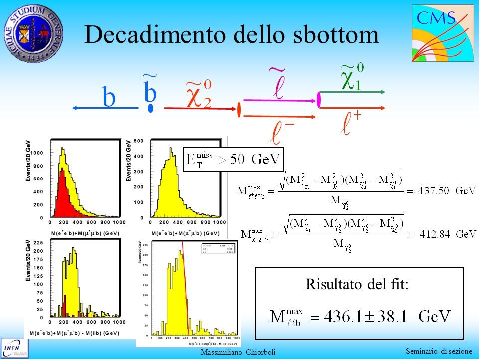 Massimiliano Chiorboli Seminario di sezione Decadimento dello sbottom Risultato del fit:
