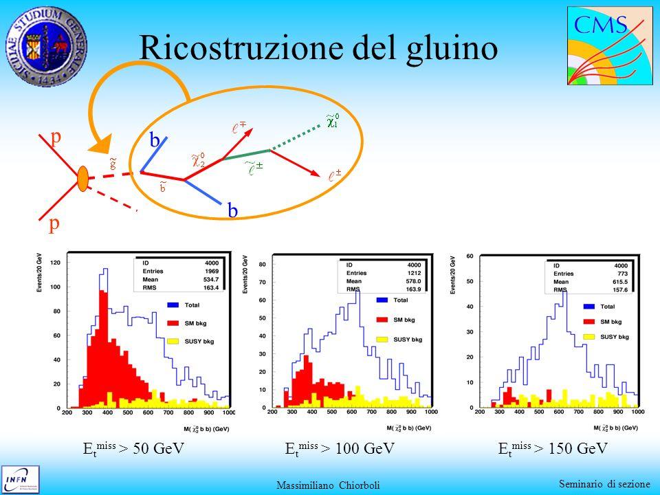 Massimiliano Chiorboli Seminario di sezione Ricostruzione del gluino p p b b E t miss > 50 GeVE t miss > 100 GeVE t miss > 150 GeV