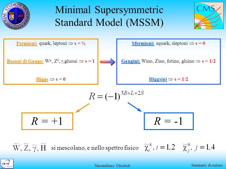 Massimiliano Chiorboli Seminario di sezione Minimal Supersymmetric Standard Model (MSSM) si mescolano, e nello spettro fisico Fermioni: Fermioni: quark, leptoni s = ½ Bosoni di Gauge: Bosoni di Gauge: W ±, Z 0,,gluoni s = 1 Higgs Higgs s = 0 Sfermioni: Sfermioni: squark, sleptoni s = 0 Gaugini: Gaugini: Wino, Zino, fotino, gluino s = 1/2 Higgsini s = 1/2 R = +1R = -1