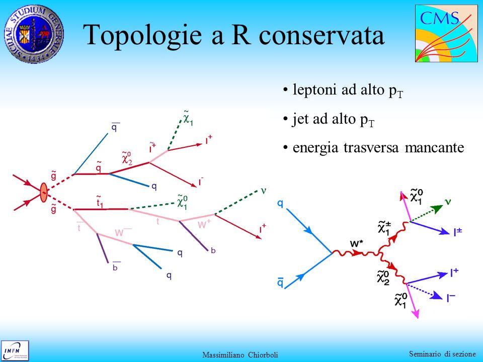 Massimiliano Chiorboli Seminario di sezione Topologie a R conservata leptoni ad alto p T jet ad alto p T energia trasversa mancante