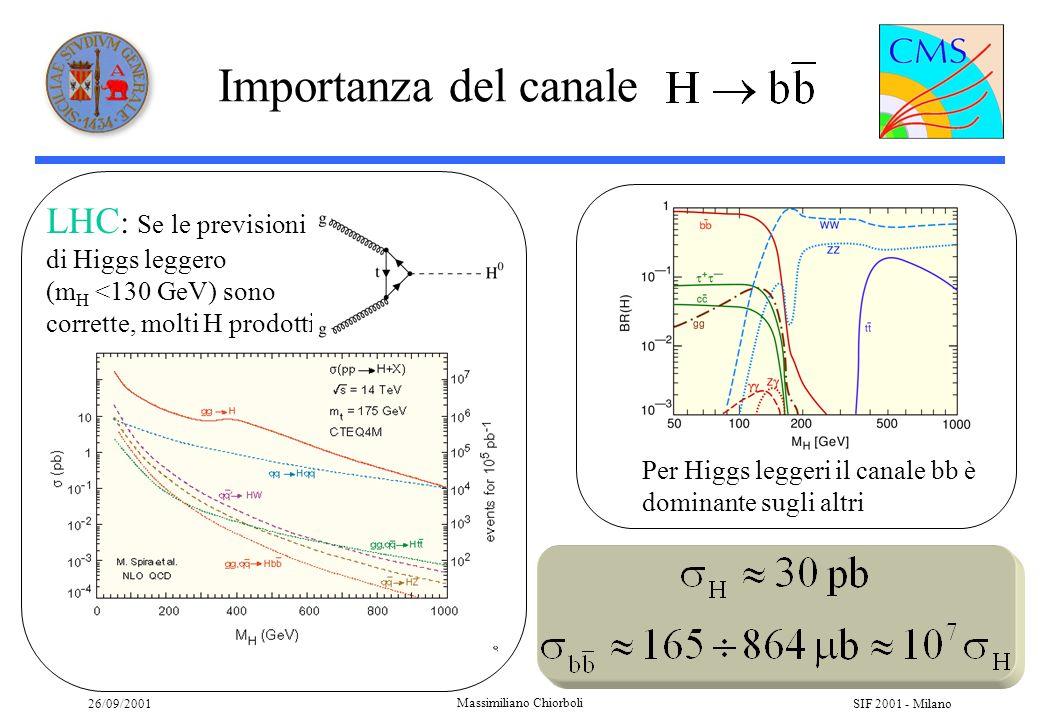 26/09/2001 Massimiliano Chiorboli SIF 2001 - Milano Importanza del canale Per Higgs leggeri il canale bb è dominante sugli altri LHC : Se le previsioni di Higgs leggero (m H <130 GeV) sono corrette, molti H prodotti
