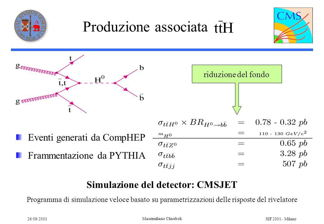 26/09/2001 Massimiliano Chiorboli SIF 2001 - Milano Conclusioni Scoperta dellHiggs entro 2 anni di run a 2 10 33 cm -2 s -1 Picco di massa dellHiggs con /m =13 %, m/m = 3.8 % Misura dellaccoppiamento di Yukawa y t con y t /y t = 13 % Lo spazio dei parametri MSSM può essere quasi totalmente coperto Risultati preliminari confortanti, potrebbe essere un canale di scoperta