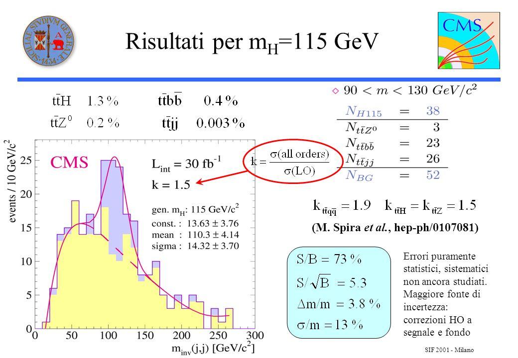 26/09/2001SIF 2001 - Milano Risultati per m H =115 GeV Errori puramente statistici, sistematici non ancora studiati.