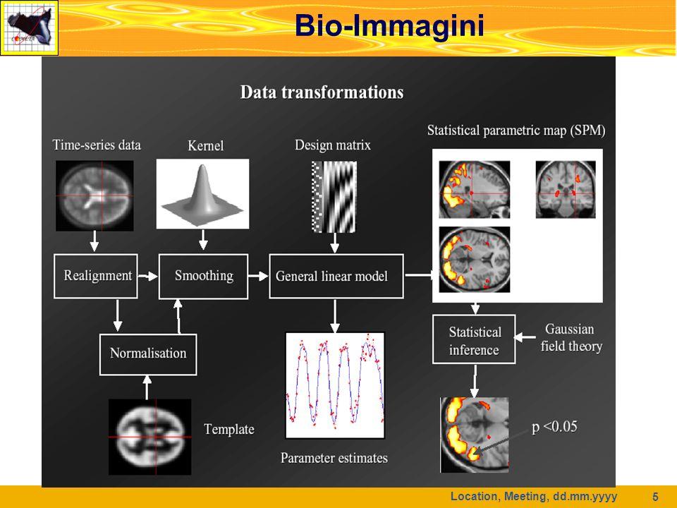 Location, Meeting, dd.mm.yyyy 6 Bio-Immagini