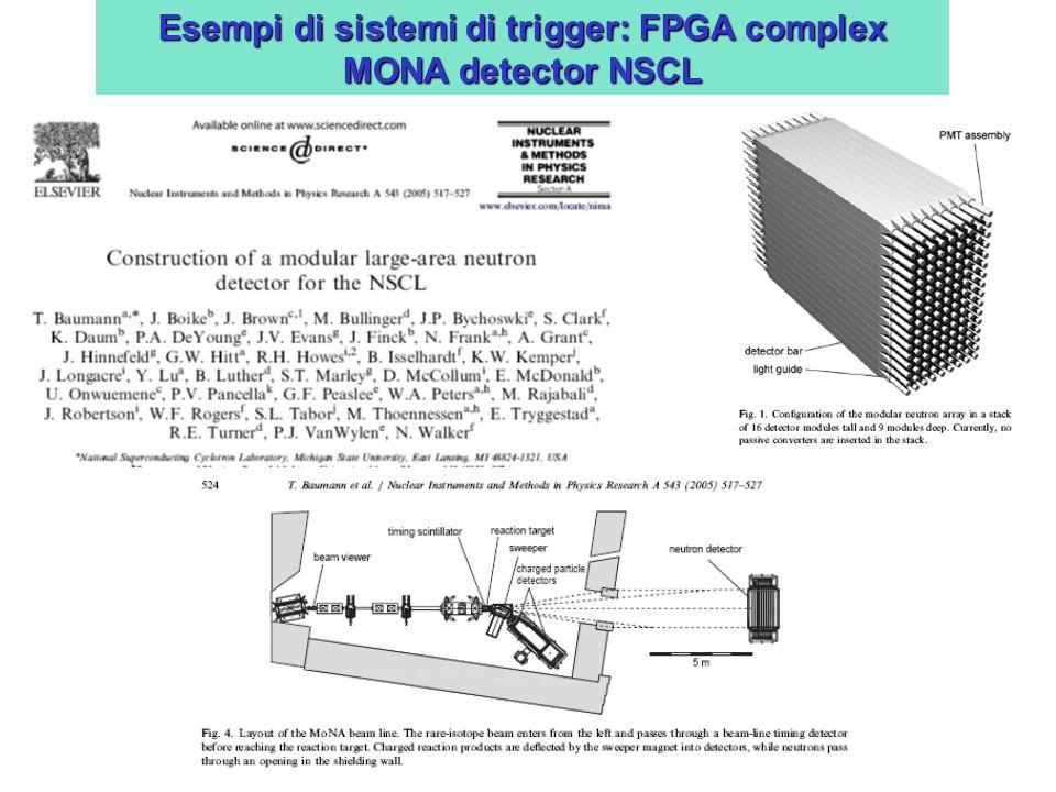 Esempi di sistemi di trigger: FPGA complex MONA detector NSCL