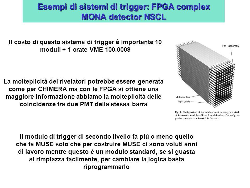 Esempi di sistemi di trigger: FPGA complex MONA detector NSCL Il costo di questo sistema di trigger è importante 10 moduli + 1 crate VME 100.000$ La molteplicità dei rivelatori potrebbe essere generata come per CHIMERA ma con le FPGA si ottiene una maggiore informazione abbiamo la molteplicità delle coincidenze tra due PMT della stessa barra Il modulo di trigger di secondo livello fa più o meno quello che fa MUSE solo che per costruire MUSE ci sono voluti anni di lavoro mentre questo è un modulo standard, se si guasta si rimpiazza facilmente, per cambiare la logica basta riprogrammarlo