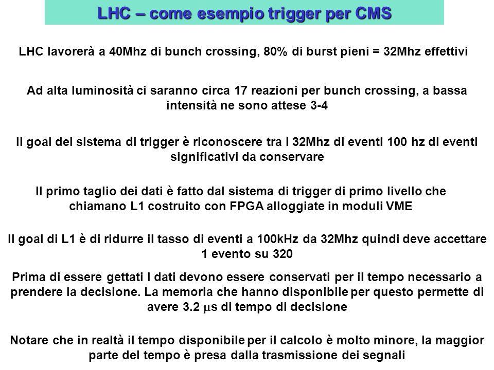 LHC lavorerà a 40Mhz di bunch crossing, 80% di burst pieni = 32Mhz effettivi Ad alta luminosità ci saranno circa 17 reazioni per bunch crossing, a bassa intensità ne sono attese 3-4 Il goal del sistema di trigger è riconoscere tra i 32Mhz di eventi 100 hz di eventi significativi da conservare Il primo taglio dei dati è fatto dal sistema di trigger di primo livello che chiamano L1 costruito con FPGA alloggiate in moduli VME Il goal di L1 è di ridurre il tasso di eventi a 100kHz da 32Mhz quindi deve accettare 1 evento su 320 Prima di essere gettati I dati devono essere conservati per il tempo necessario a prendere la decisione.
