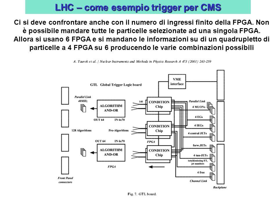 LHC – come esempio trigger per CMS Ci si deve confrontare anche con il numero di ingressi finito della FPGA.