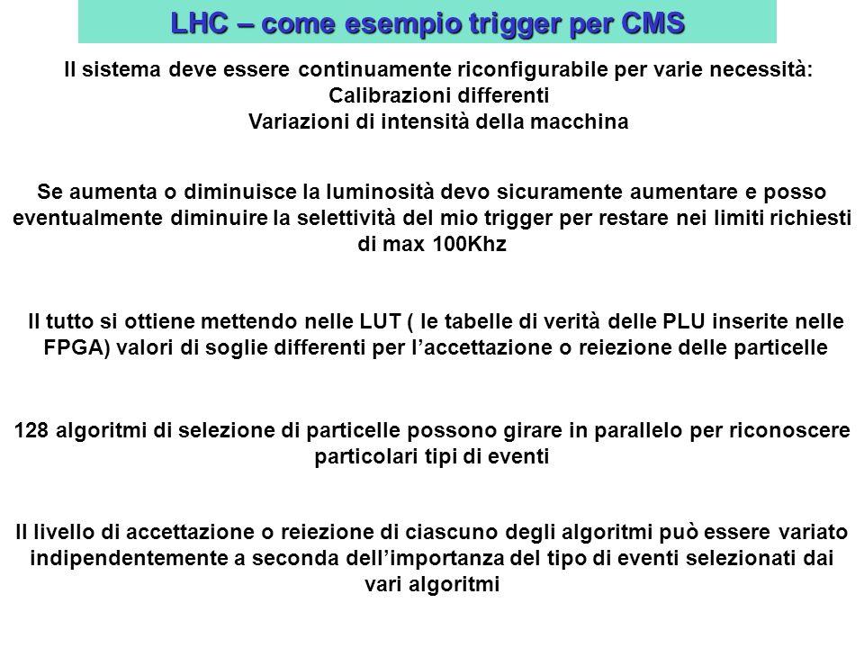 LHC – come esempio trigger per CMS Il sistema deve essere continuamente riconfigurabile per varie necessità: Calibrazioni differenti Variazioni di intensità della macchina Se aumenta o diminuisce la luminosità devo sicuramente aumentare e posso eventualmente diminuire la selettività del mio trigger per restare nei limiti richiesti di max 100Khz Il tutto si ottiene mettendo nelle LUT ( le tabelle di verità delle PLU inserite nelle FPGA) valori di soglie differenti per laccettazione o reiezione delle particelle 128 algoritmi di selezione di particelle possono girare in parallelo per riconoscere particolari tipi di eventi Il livello di accettazione o reiezione di ciascuno degli algoritmi può essere variato indipendentemente a seconda dellimportanza del tipo di eventi selezionati dai vari algoritmi