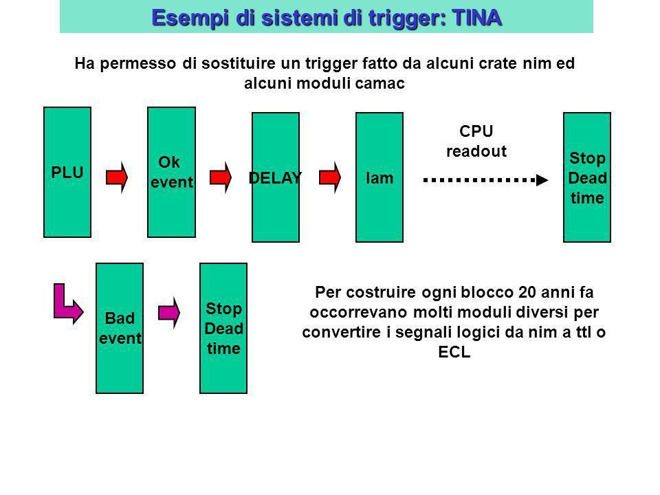 Esempi di sistemi di trigger: TINA Ha permesso di sostituire un trigger fatto da alcuni crate nim ed alcuni moduli camac PLU DELAY Ok event Bad event