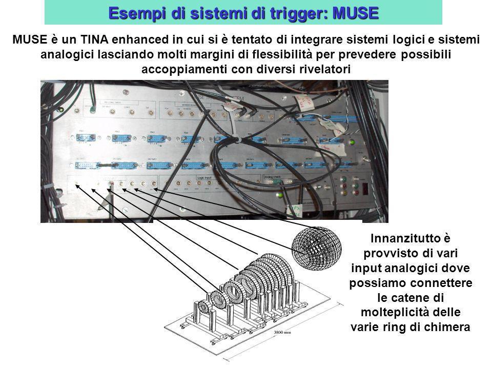 Esempi di sistemi di trigger: MUSE MUSE è un TINA enhanced in cui si è tentato di integrare sistemi logici e sistemi analogici lasciando molti margini