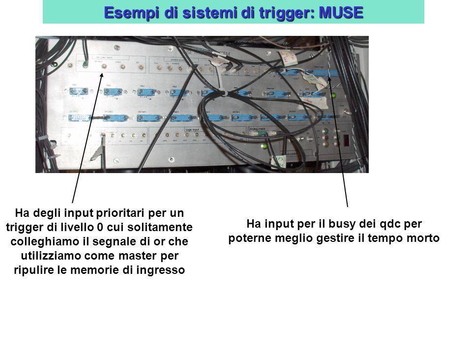 Esempi di sistemi di trigger: MUSE Ha degli input prioritari per un trigger di livello 0 cui solitamente colleghiamo il segnale di or che utilizziamo