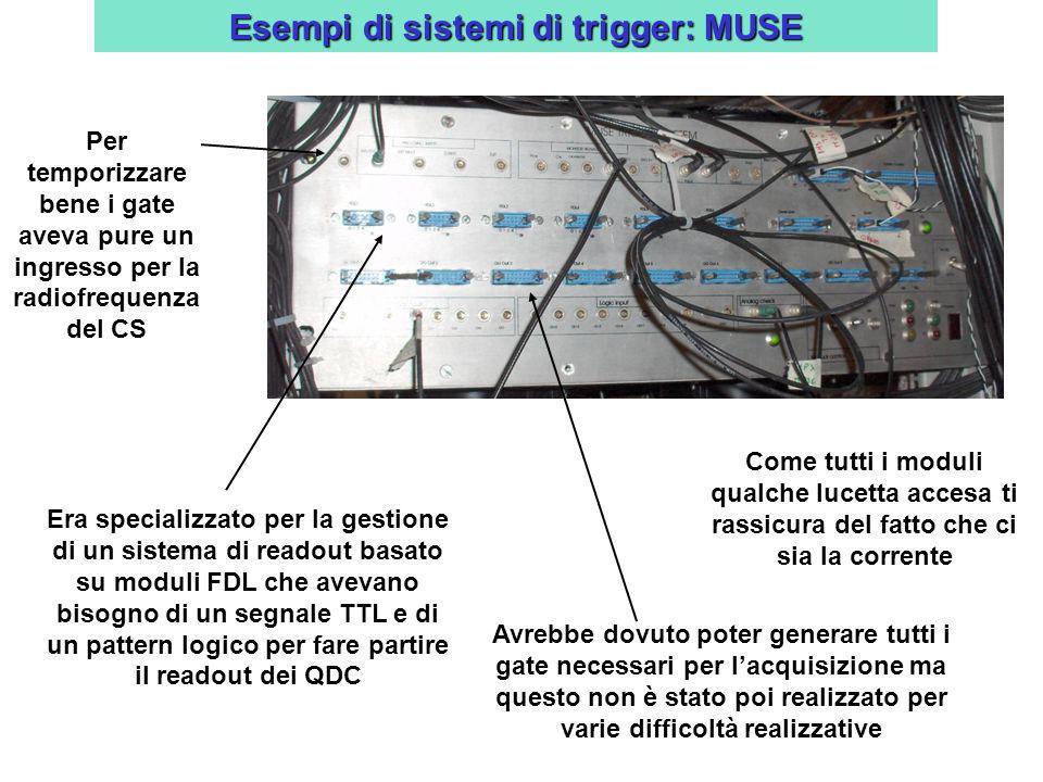Esempi di sistemi di trigger: MUSE Era specializzato per la gestione di un sistema di readout basato su moduli FDL che avevano bisogno di un segnale T