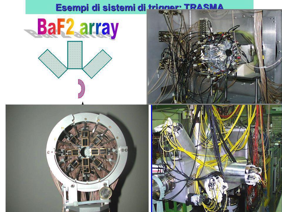 Esempi di sistemi di trigger: TRASMA