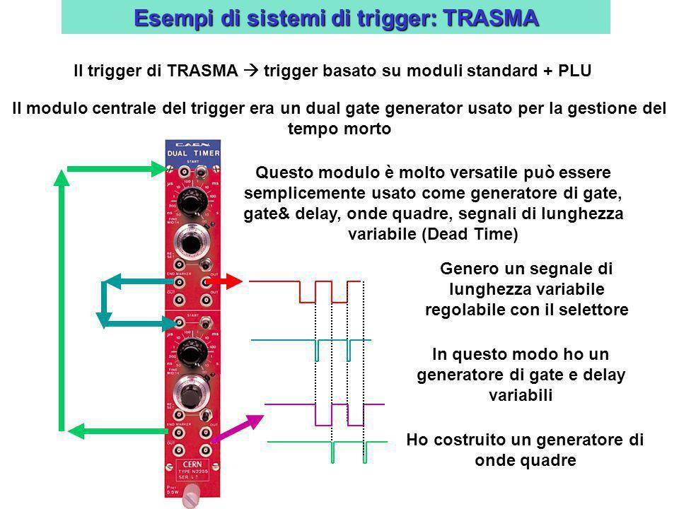 Esempi di sistemi di trigger: TRASMA Con il selettore posto in latch può generare il tempo morto del sistema e dare il main trigger allacquisizione Start Dead-Time Stop Dead-TIME start stop out