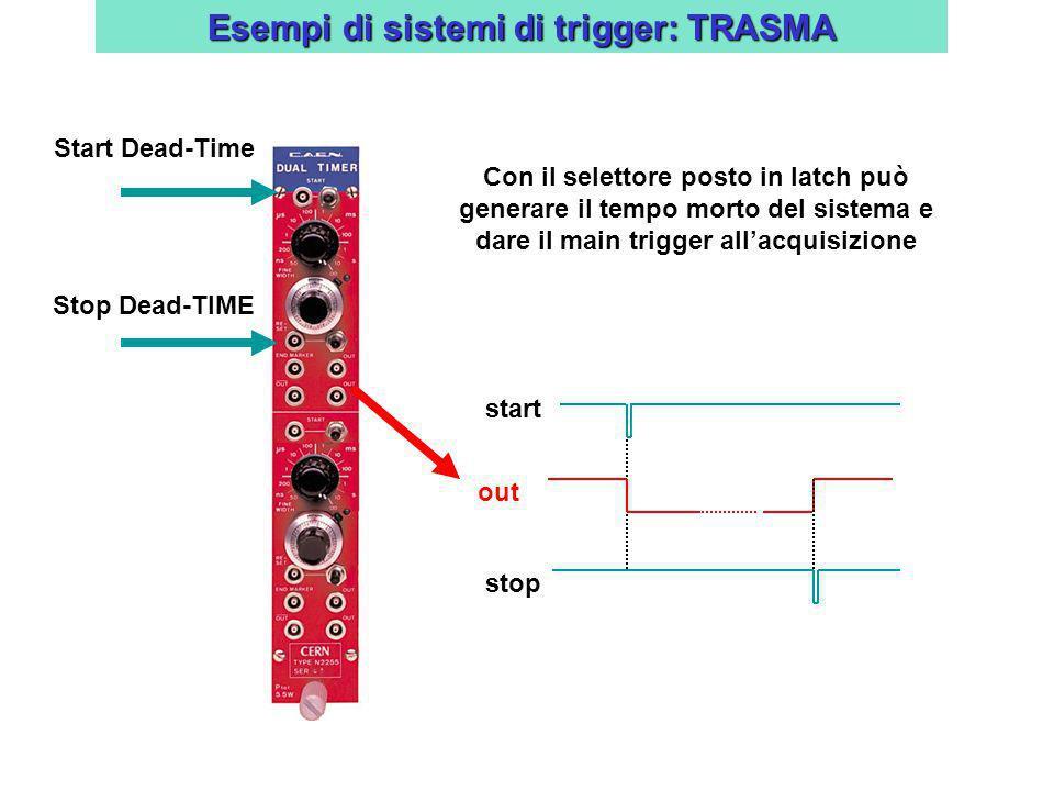 Esempi di sistemi di trigger: TRASMA Il segnale di tempo morto può direttamente essere utilizzato per fare partire tutti i gate necessari allacquisizione dei segnali Stop latch Tempo morto dal latch Start latch I discriminatori generano un segnale di molteplicità gate conversioneCPU-readout
