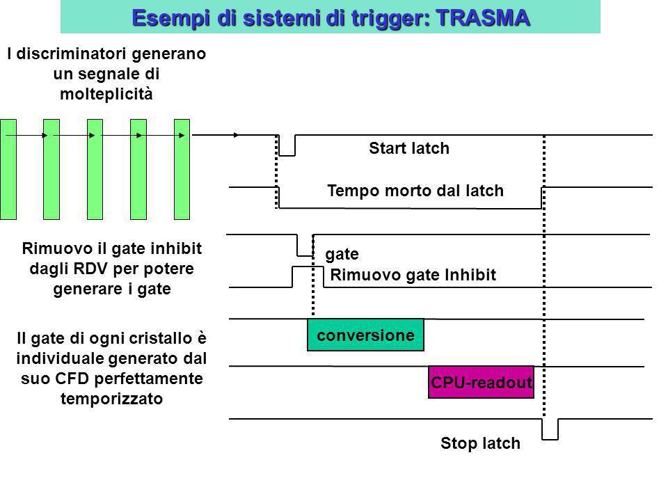 Esempi di sistemi di trigger: TINA TINA è stato il primo trigger integrato costruito dal reparto acq ed elettronica dei LNS È basato su di un pattern unit da 16 bit Allinizializzazione dobbiamo dichiarare le configurazioni di ingresso valide Allarrivo di un evento la configurazione di ingresso viene analizzata e, se buona, si generano dei segnali che possono essere utilizzati per generare i gate Può generare un clear nel caso di evento rigettato Gestisce il segnale di tempo morto che parte automaticamente e viene rimosso da un comando camac che viene generato dalla CPU di readout Gestisce il LAM ( look at me ) comunicando alla CPU che ci sono dati pronti da leggere negli ADC
