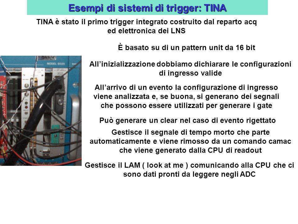 Esempi di sistemi di trigger: TINA TINA è stato il primo trigger integrato costruito dal reparto acq ed elettronica dei LNS È basato su di un pattern