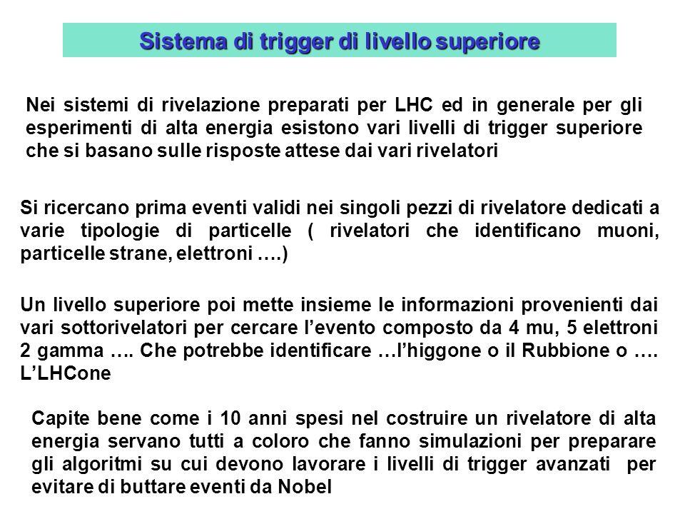 Sistema di trigger di livello superiore Si ricercano prima eventi validi nei singoli pezzi di rivelatore dedicati a varie tipologie di particelle ( ri