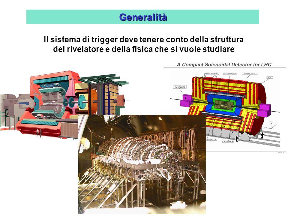 Generalità Il sistema di trigger deve tenere conto della struttura del rivelatore e della fisica che si vuole studiare