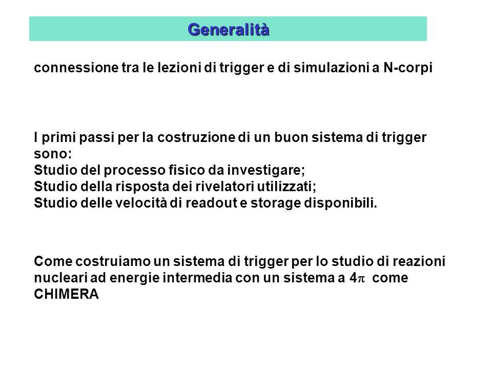 Generalità I primi passi per la costruzione di un buon sistema di trigger sono: Studio del processo fisico da investigare; Studio della risposta dei r