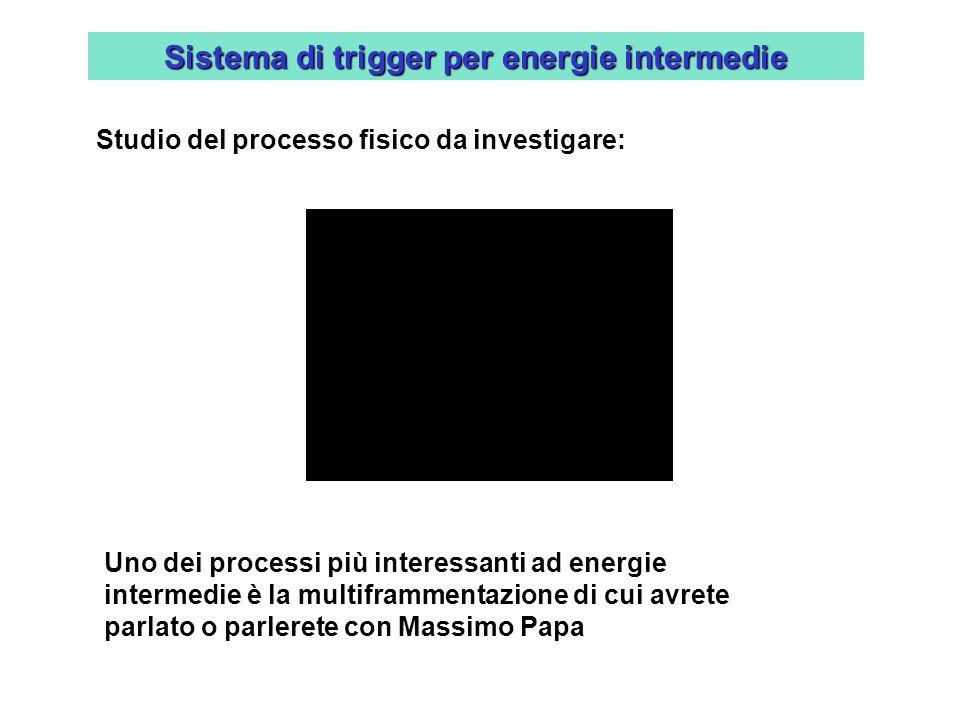 Sistema di trigger per energie intermedie Studio del processo fisico da investigare: Uno dei processi più interessanti ad energie intermedie è la mult