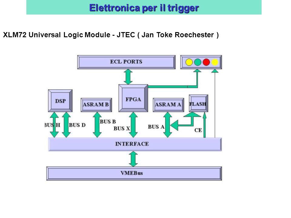 Elettronica per il trigger XLM72 Universal Logic Module - JTEC ( Jan Toke Roechester )