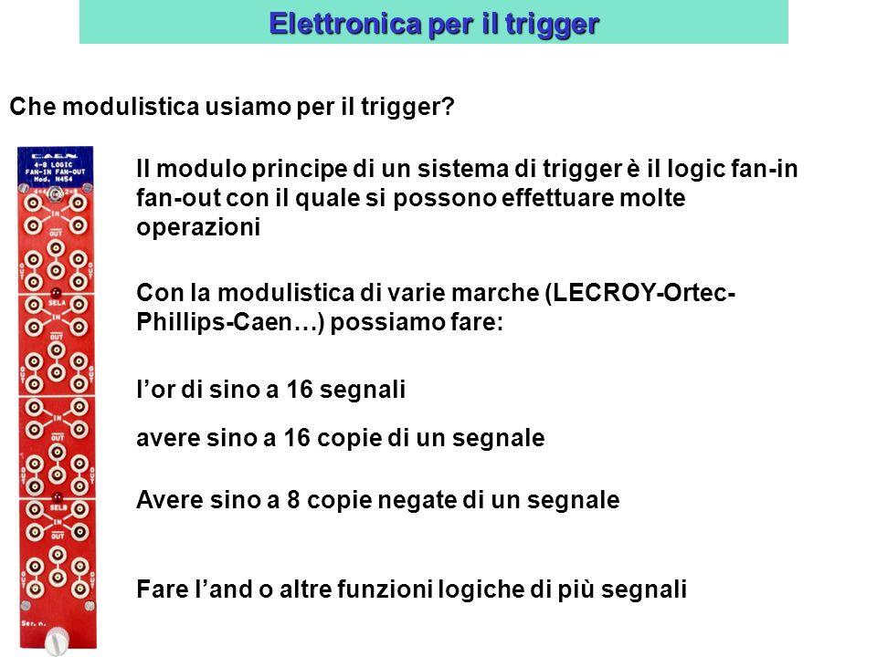 Elettronica per il trigger Che modulistica usiamo per il trigger? Il modulo principe di un sistema di trigger è il logic fan-in fan-out con il quale s