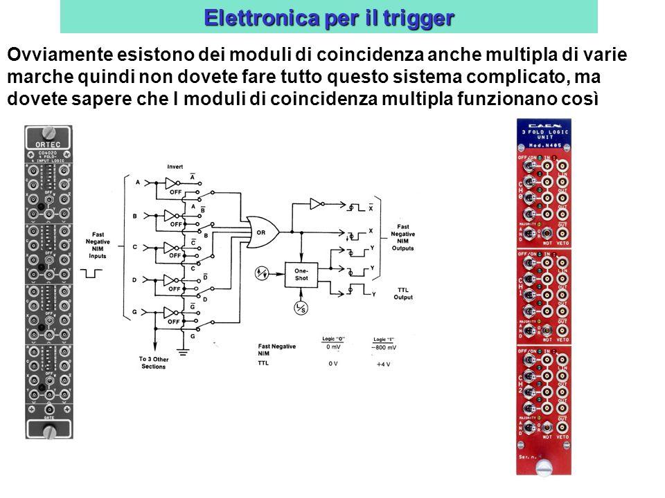 Elettronica per il trigger Ovviamente esistono dei moduli di coincidenza anche multipla di varie marche quindi non dovete fare tutto questo sistema co