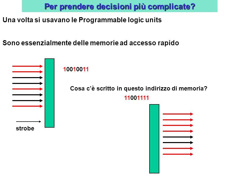 Per prendere decisioni più complicate? Una volta si usavano le Programmable logic units Sono essenzialmente delle memorie ad accesso rapido strobe 100