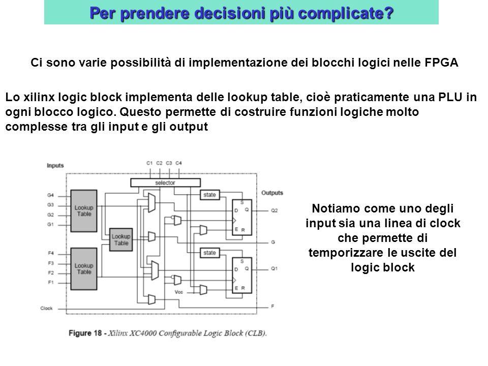 Per prendere decisioni più complicate? Ci sono varie possibilità di implementazione dei blocchi logici nelle FPGA Lo xilinx logic block implementa del