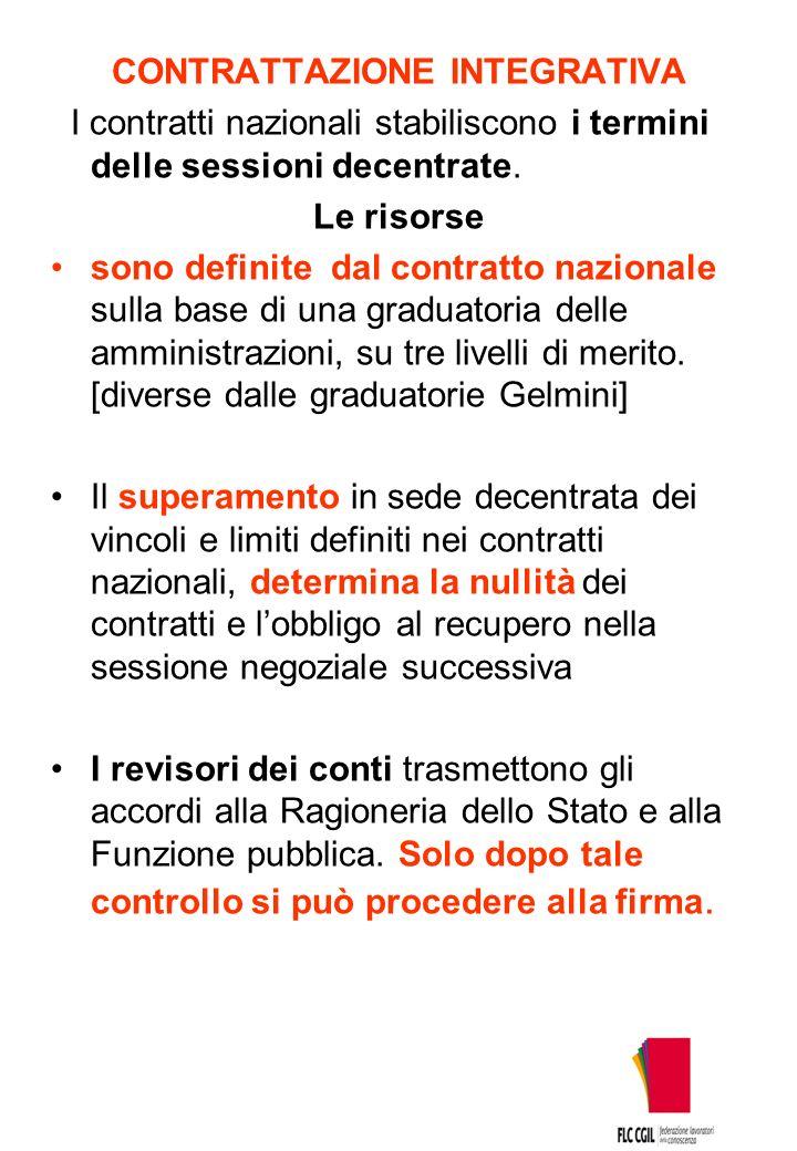 CONTRATTAZIONE INTEGRATIVA I contratti nazionali stabiliscono i termini delle sessioni decentrate. Le risorse sono definite dal contratto nazionale su