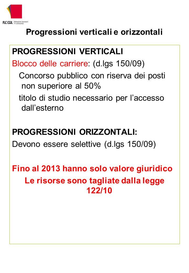 Progressioni verticali e orizzontali PROGRESSIONI VERTICALI Blocco delle carriere: (d.lgs 150/09) Concorso pubblico con riserva dei posti non superiore al 50% titolo di studio necessario per laccesso dallesterno PROGRESSIONI ORIZZONTALI: Devono essere selettive (d.lgs 150/09) Fino al 2013 hanno solo valore giuridico Le risorse sono tagliate dalla legge 122/10