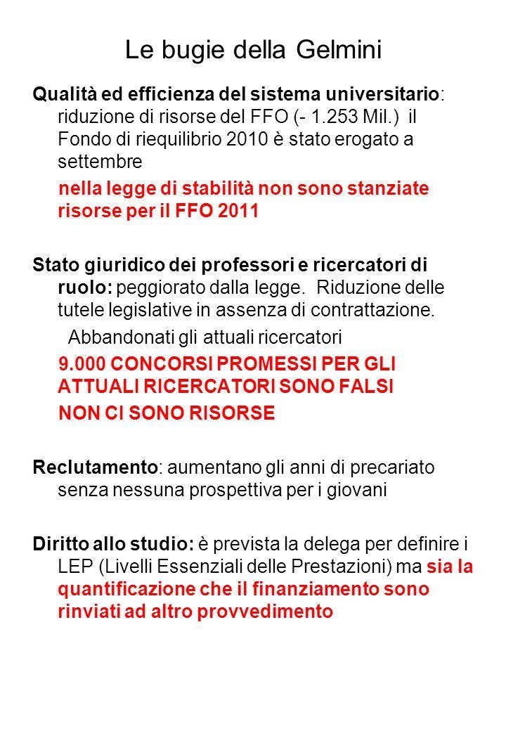 Le bugie della Gelmini Qualità ed efficienza del sistema universitario: riduzione di risorse del FFO (- 1.253 Mil.) il Fondo di riequilibrio 2010 è st