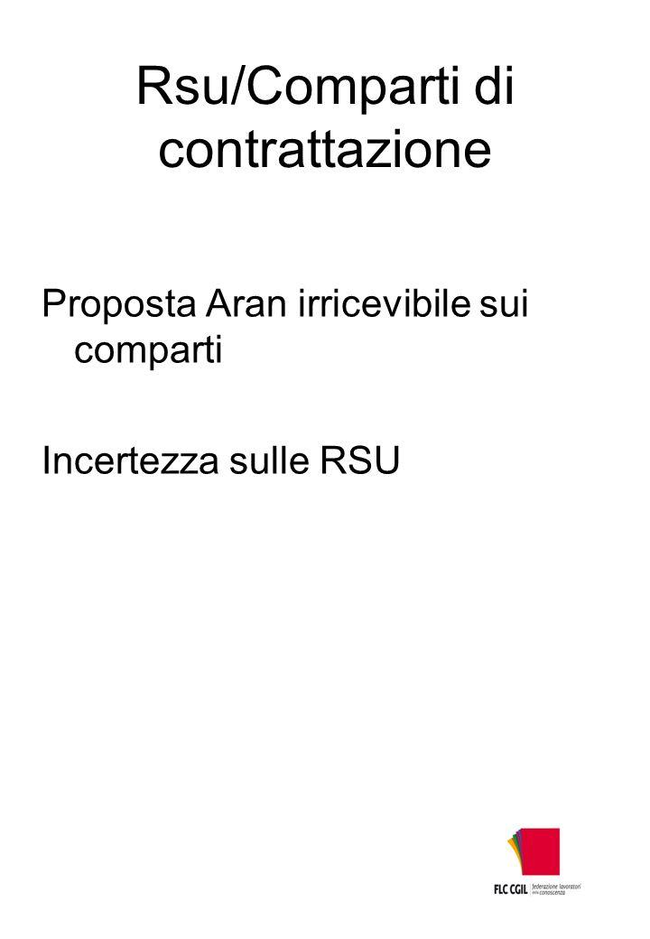 Rsu/Comparti di contrattazione Proposta Aran irricevibile sui comparti Incertezza sulle RSU