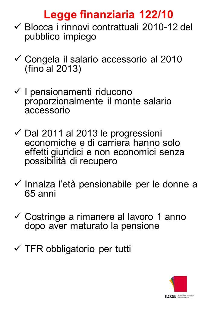 Legge finanziaria 122/10 Blocca i rinnovi contrattuali 2010-12 del pubblico impiego Congela il salario accessorio al 2010 (fino al 2013) I pensionamen