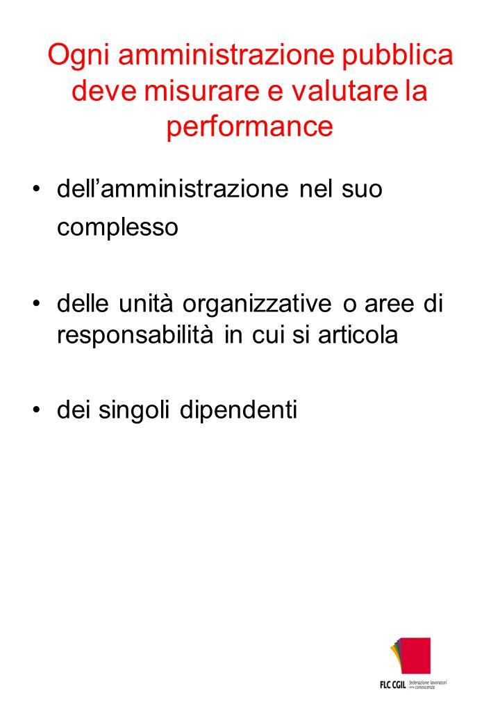 Ogni amministrazione pubblica deve misurare e valutare la performance dellamministrazione nel suo complesso delle unità organizzative o aree di responsabilità in cui si articola dei singoli dipendenti