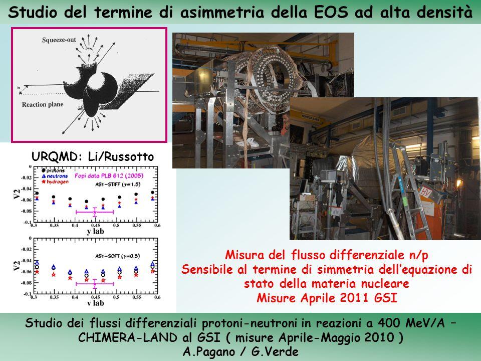 Studio del termine di asimmetria della EOS ad alta densità URQMD: Li/Russotto Misura del flusso differenziale n/p Sensibile al termine di simmetria de