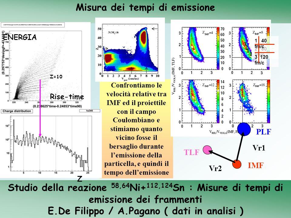 Studio della reazione 58,64 Ni+ 112,124 Sn : Misure di tempi di emissione dei frammenti E.De Filippo / A.Pagano ( dati in analisi ) Confrontiamo le ve