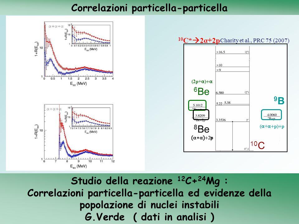 Correlazioni particella-particella 9B9B 6 Be 8 Be 10 C ( + p) p (2p+ ) ( + ) p Charity et al., PRC 75 (2007) 10 C* 2α+2p Studio della reazione 12 C+ 2